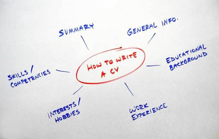 Tips Agar CV-mu Lebih Dilirik Perusahaan