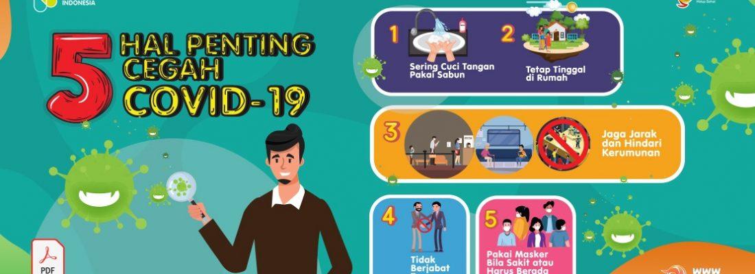 5 hal tentang covid-19